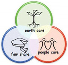 The 3 permaculture ethics